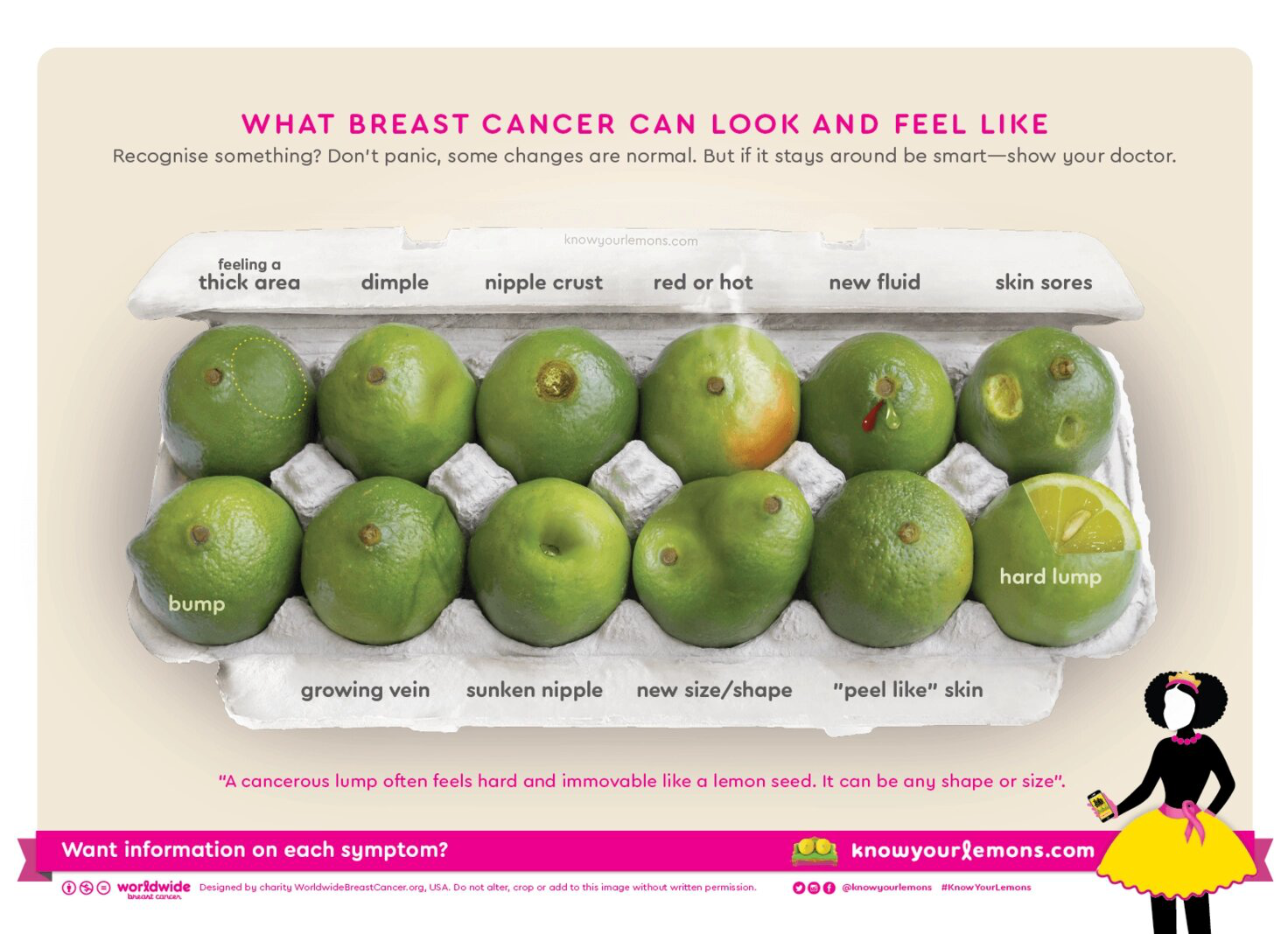 all-you-need-to-know-about-breast-cancer
