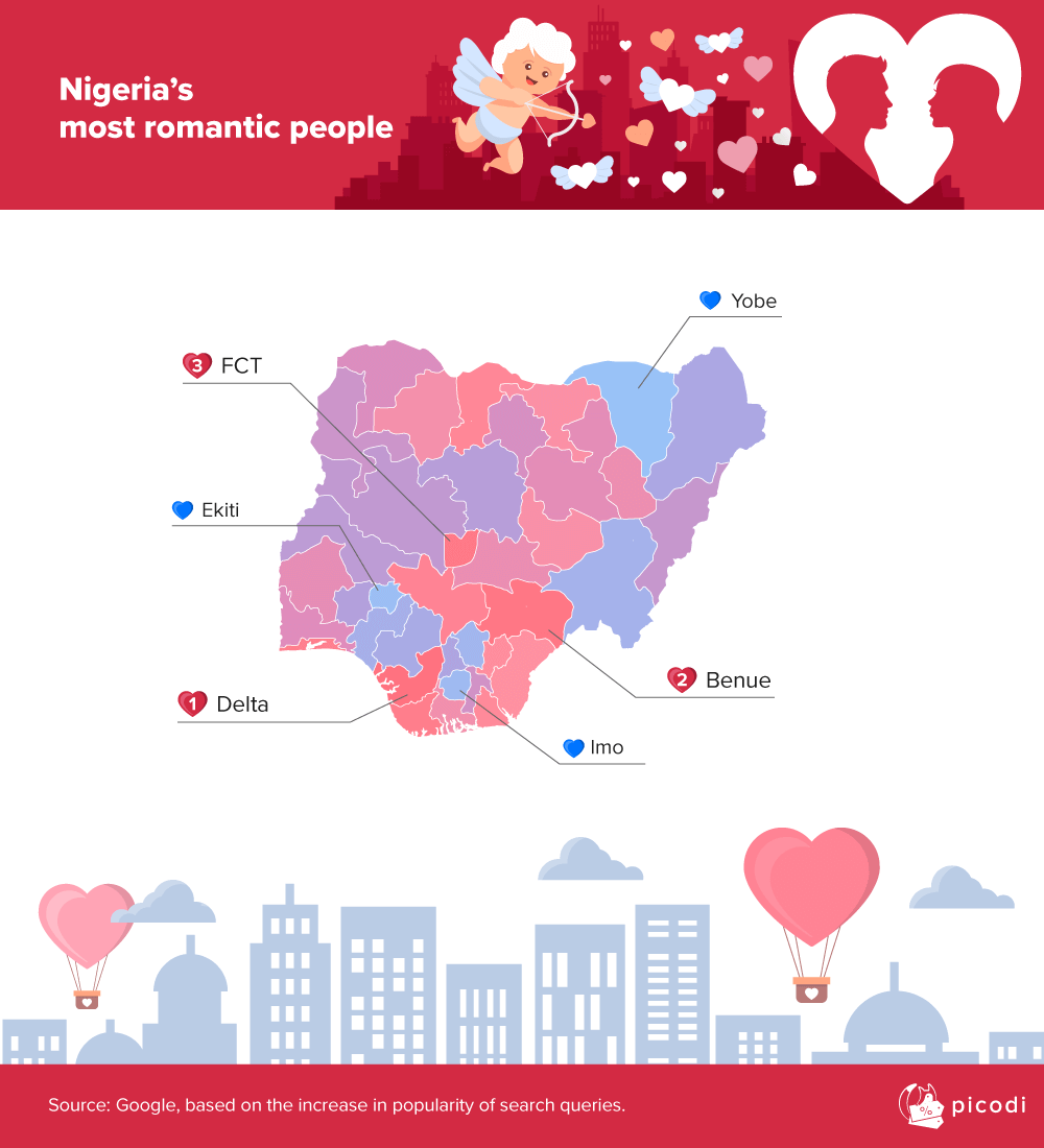 Valentine's day in Nigeria